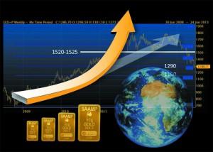 Prix de l'or en aout 2013 au plus haut depuis 2 mois