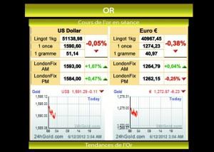 prix de l or du jour paris