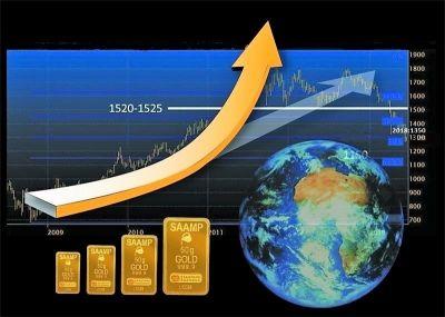 Le cours de l'or augmente encore en ce début d'année 2018